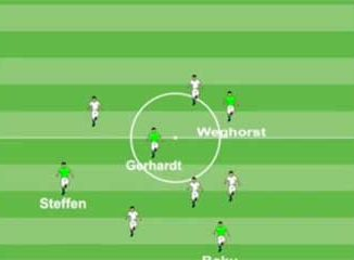 Taktikanalyse zum Spiel des VFL Wolfsburg gegen Augsburg